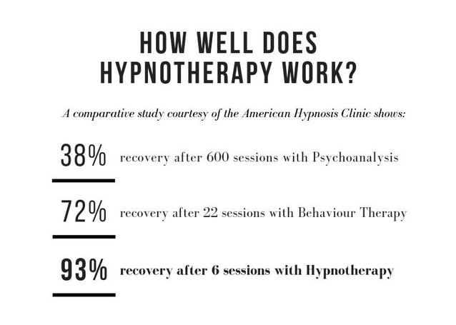 Expert Hypnotherapy Treatment in Sydney - EXPERT PERSONAL TRAINERS